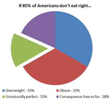 Solutions for obesity in america essay